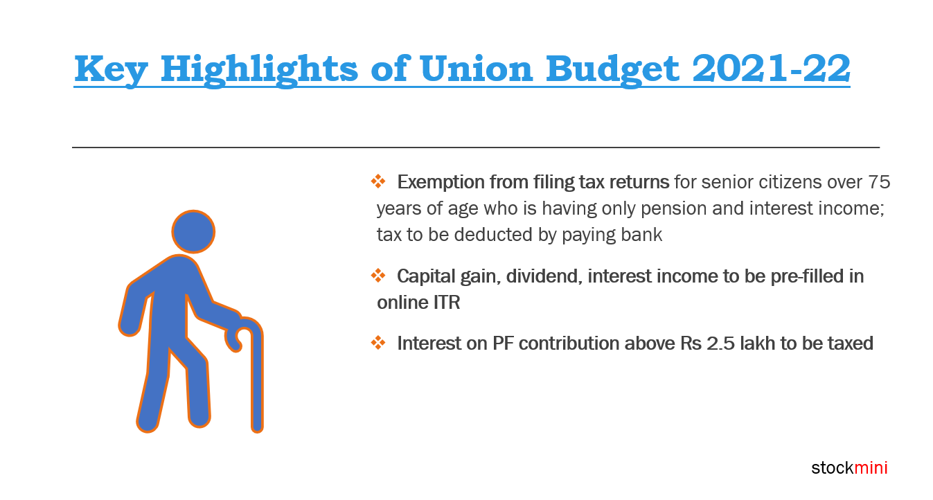 Key highlights of union Budget 2021